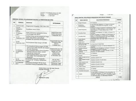 Cpns 2017 Untuk Semua Jurusan Daftar Cpns Kemenkumham 2017 Formasi Sma D3 Tidak Perlu