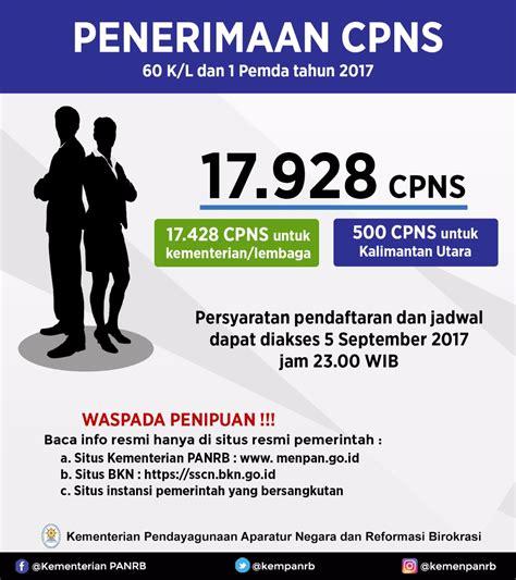 Cpns 2017 Tahap 2 Di Cpns 2017 Tahap Ii Ini 5 Instansi Paling Diincar Para