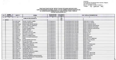 Cpns 2017 Agustus Info Cpns Honorer Resmi Kementerian Tahun 2018