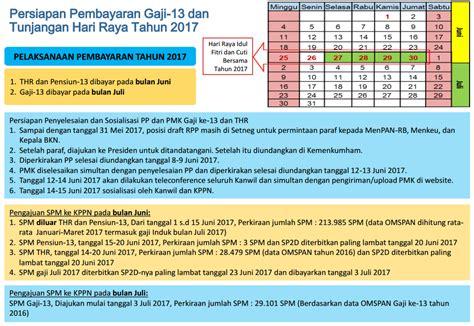 Cpns 2017 Medan Info Gaji Pns 2018 Di Beberapa Instansi Terbaru Agustus