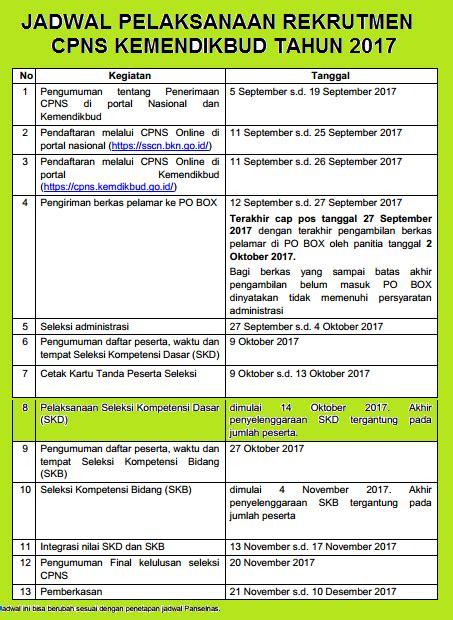 Cpns 2017 Gelombang 2 Jadwal Pendaftaran Online Cpns 2017 Gelombang 2