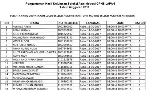 Cpns 2017 Resmi Lapan