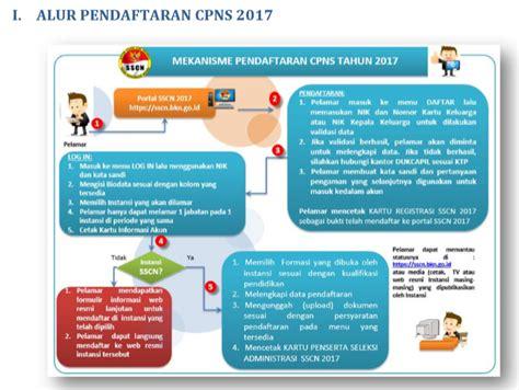 Cpns 2017 Gelombang 2 Untuk Sma Panduan Tips Belajar Usm Stan 2018 Zenius Blog