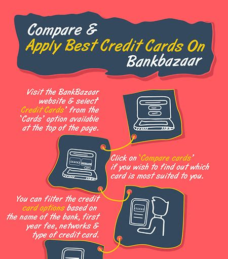 Hdfc Credit Card Form Status