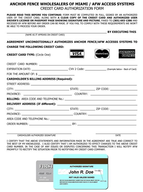 Credit Card Authorization Time Limit Authorization Hold Wikipedia