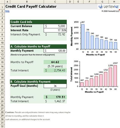 Credit Card Apr Minimum Payment Calculator Credit Card Calculator Calculator Free Online