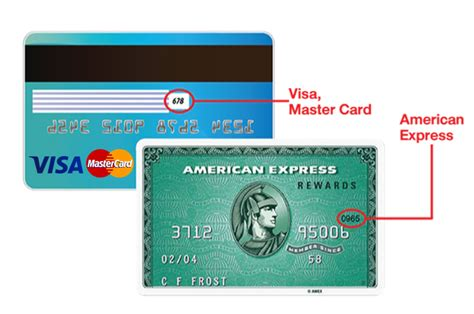 Credit Card Generator With Cvv Code Generator Credit Card Cvv Number Generator Online Credit Card Generator