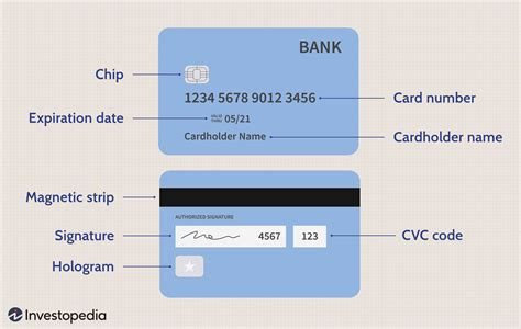 Credit Card Interest Rate Excel Credit Card Investopedia