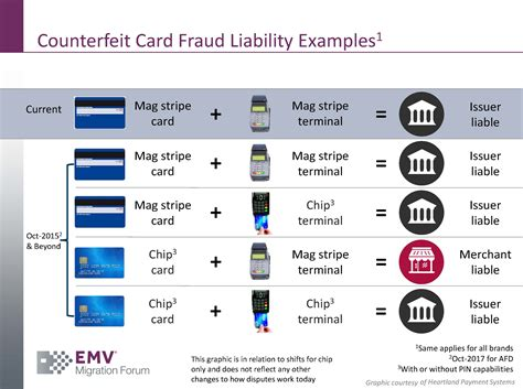 Credit Card Java Class Credit Card Restrictions Ethiopian Airlines
