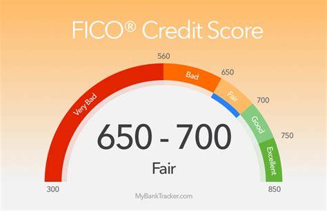 Credit Card Debt Meme Credit Score In The United States Wikipedia