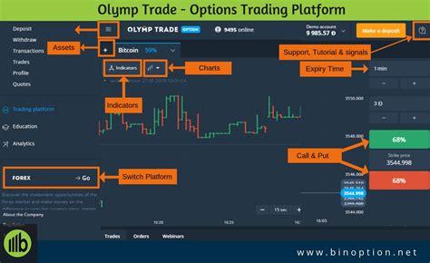 Credit Card Bni Login Deposit Olymp Trade Dari Bca Mandiri Bni Dan Bri