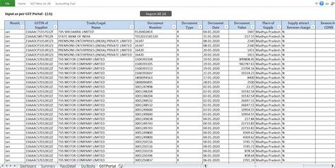 Credit Card Fees Gst Ato Gstr 20142 Lawatogovau
