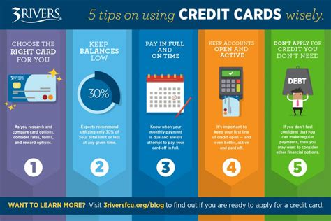 Credit Card Input Js How To Correctly Detect Credit Card Type
