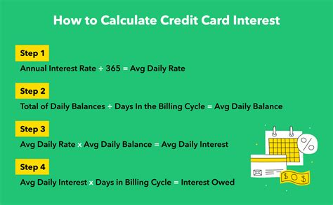 Credit Card Interest Formula Excel How To Find Simple Interest Rate Definition Formula