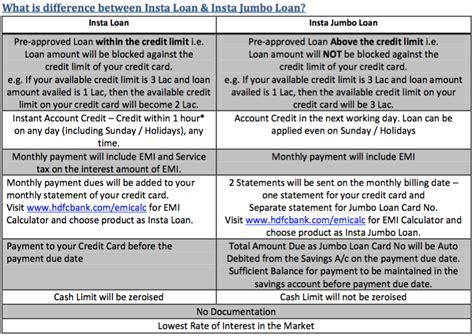 Credit Card Emi Interest Rate Hdfc Insta Loan Vs Insta Jumbo Loan Vs Smartemi On Hdfc Credit Card