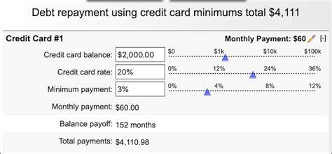 Credit Card Apr Minimum Payment Calculator Credit Card Minimum Payment Calculator Navy Federal
