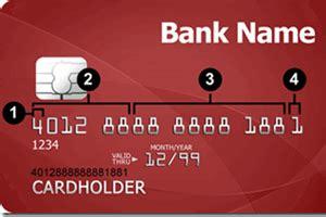 Javascript Credit Card Validation Luhn Credit Card Mod 10 Validation