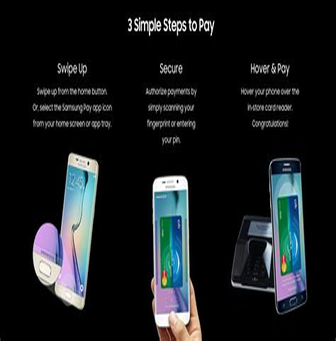 Credit Card Reader For Samsung Samsung Pay Setup Credit One Bank