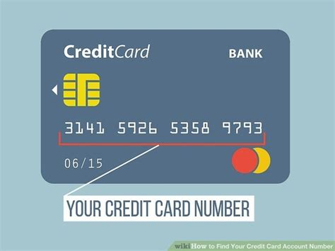 Credit Card Number Format Meaning What The Numbers On Your Credit Card Really Mean