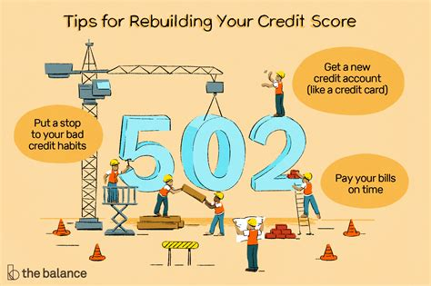 Credit Card For Bad Credit Not Capital One