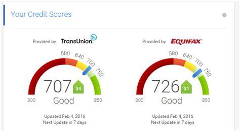 Credit Karma History Credit History Score Report Credit Karma