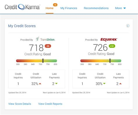 Credit Karma Number Of Accounts Credit Karma Free Credit Score No Credit Card Required