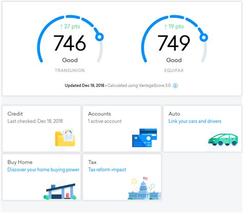 Credit Karma Itin Credit Score Free With Itin Does Credit Karma Give