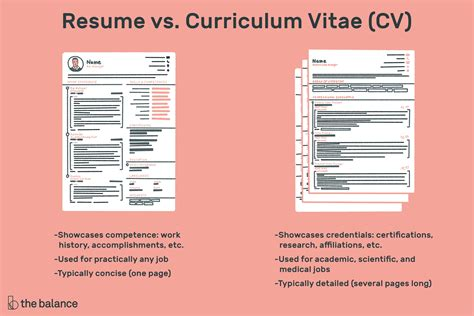 Curriculum Vitae Samples Word Document The Difference Between A Resume And A Curriculum Vitae