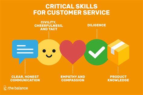 resume customer service skills list customer service skills list and examples the balance - List Of Customer Service Skills For Resume