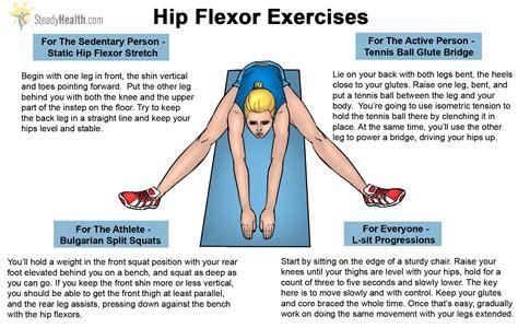 deep right hip flexor pain exercises