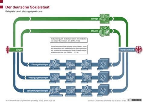 Deutsche Kafa%C2%BCche Dresden Dresden Und Berlin 1945 Rare Color
