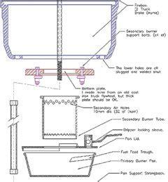 Diy Waste Oil Heater Plans