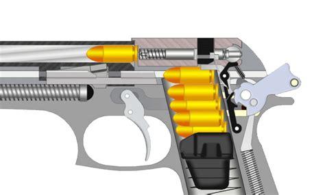 Glock-Question Do Glock Guns Have Sears.