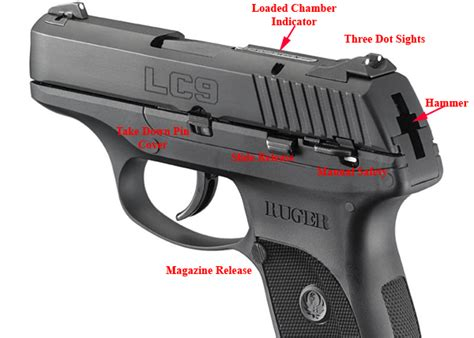 Ruger-Question Does A Ruger Lc9 Have A Safety.