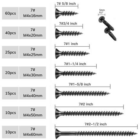Drywall Screw Length