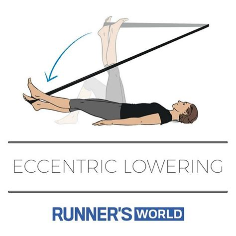 eccentric hip flexor strengthening routines of successful people