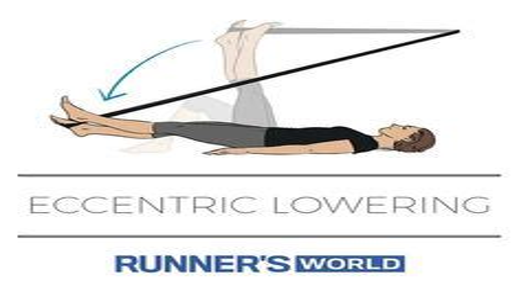 eccentric hip flexor strengthening videos chistosos calientes