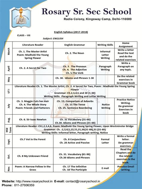 English Curriculum For Grade 7 In The Philippines Tfs Grade 7 Entrance Scholarship Programme In Canada 2018