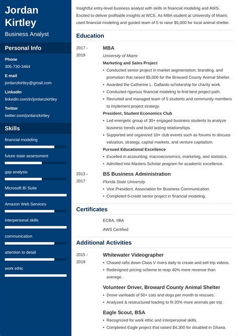 best resume accounting resume entry level objective gallery of business analyst entry level resume examples