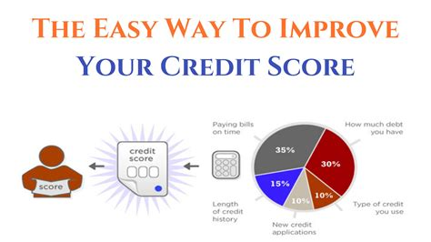 Credit Card Installment Definition