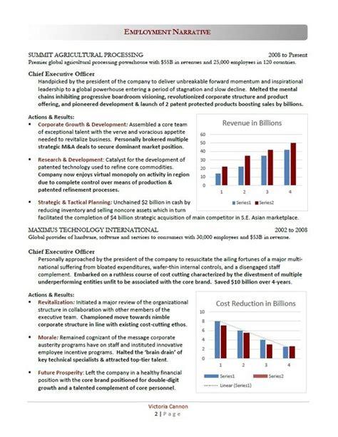 Executive Resume Writing Services Calgary Executive Search Calgary Ashton Associates