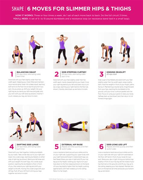 exercise for the hips and buttocks
