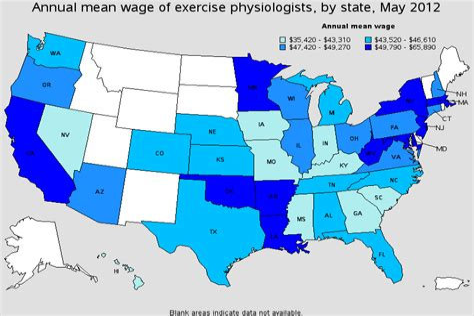 exercise physiologist jobs houston texas