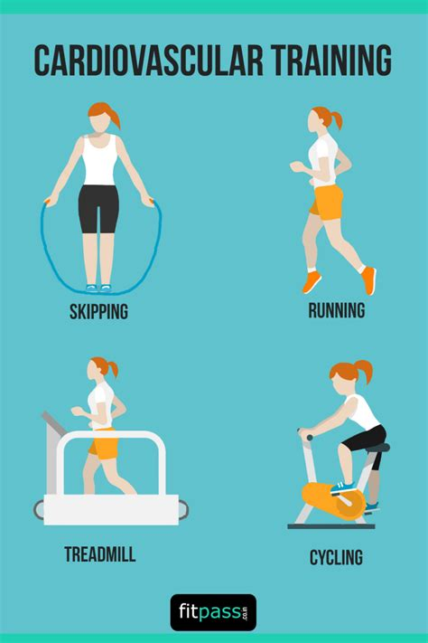 exercise used to improve cardiovascular health