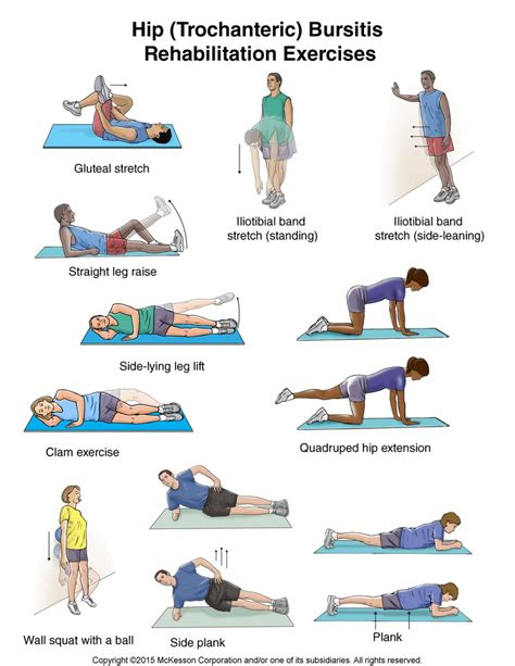 exercises and stretches to strengthen hip muscles for trochanteric bursitis