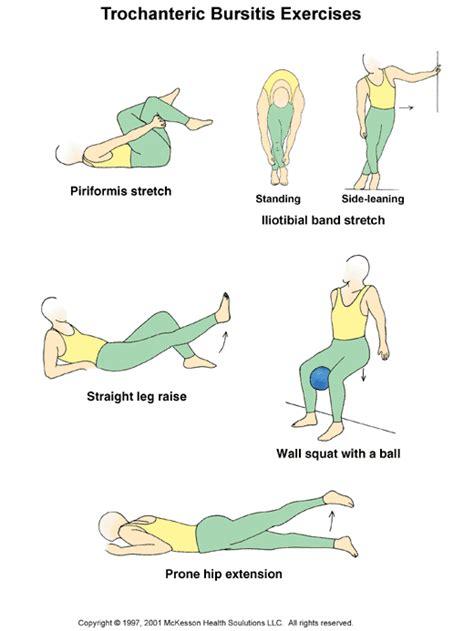 exercises for hip bursitis uk
