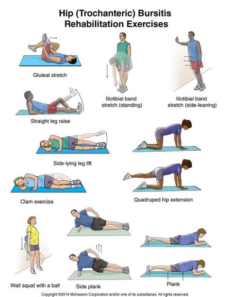 exercises for hip pain relief from bursitis