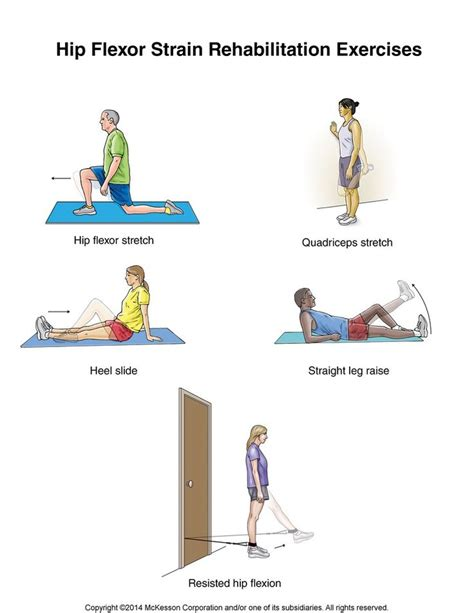exercises for strained hip flexor muscles iliopsoas stretch physical therapy