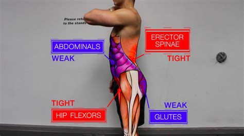 exercises for tight hip flexors and weak glutes by athlean x