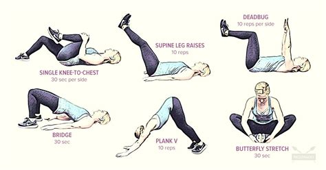 exercises for tight hip flexors and weak glutes posture now back